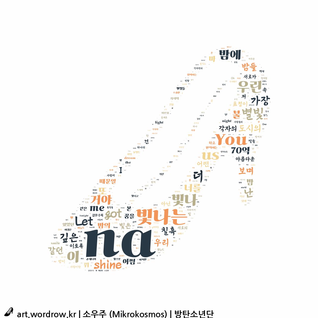 워드 아트: 소우주 (Mikrokosmos) [방탄소년단]-74